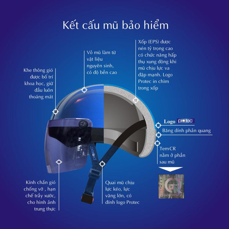 Kiến thức về mũ bảo hiểm mà bạn nên biết!